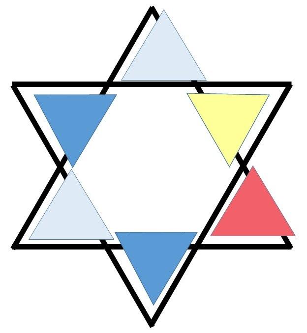 Juutalaisten pukeutuminen wikipedia